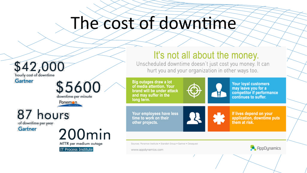 The cost of down-me