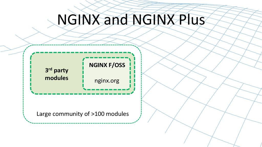 NGINX and NGINX Plus  NGINX F/OS...