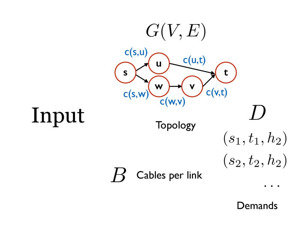 G(V, E) s t w u v c(u,t) c(w,v) c(v,t) c(s,w) c...