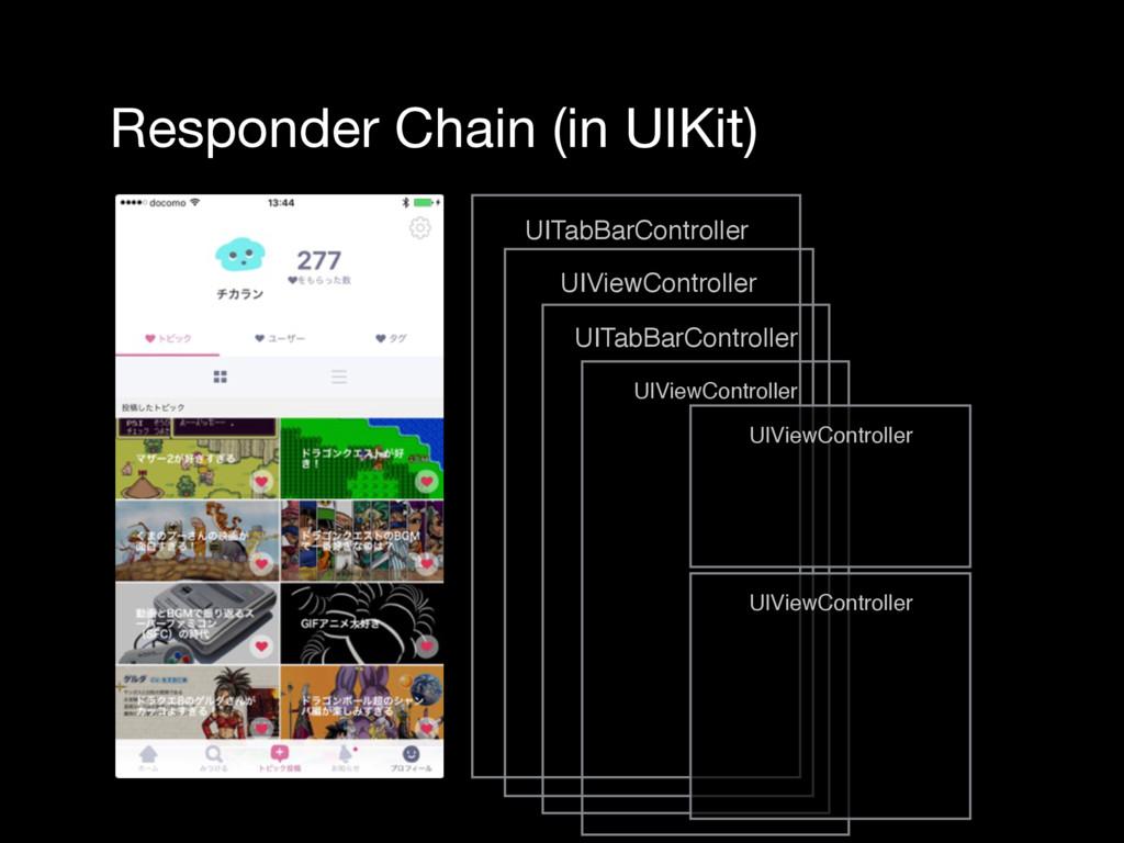 Responder Chain (in UIKit) UITabBarController U...