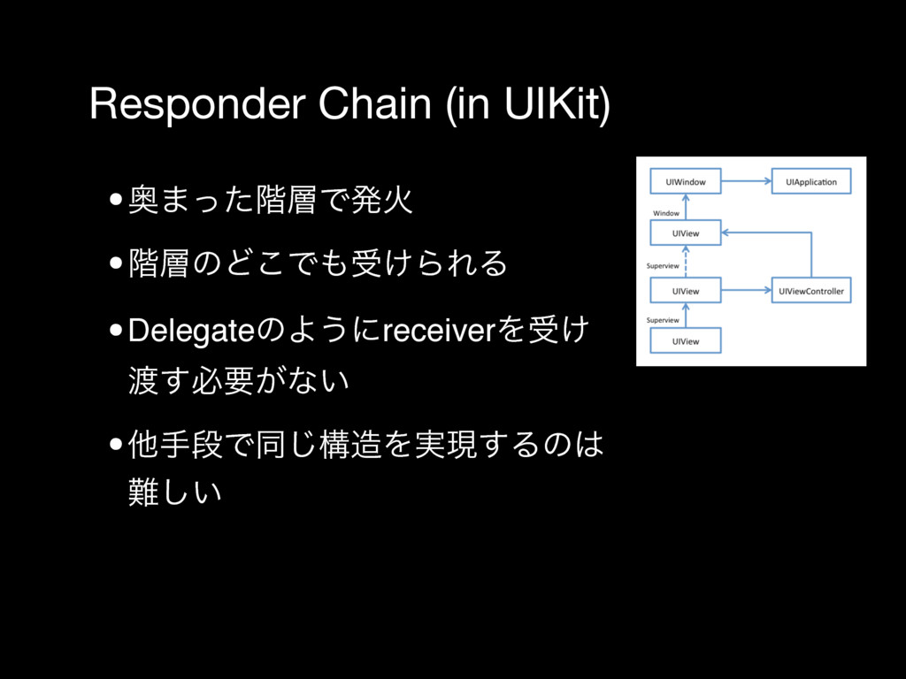 Responder Chain (in UIKit) •Ԟ·ͬͨ֊ͰൃՐ •֊ͷͲ͜Ͱड...