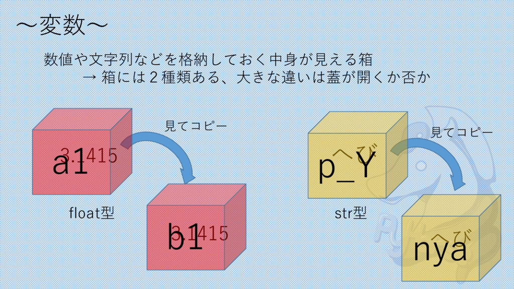 〜変数〜 数値や⽂字列などを格納しておく中⾝が⾒える箱 → 箱には2種類ある、⼤きな違いは蓋が...