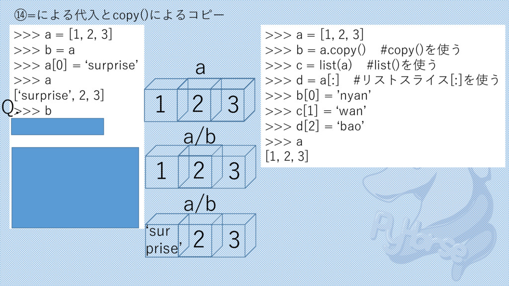 >>> a = [1, 2, 3] >>> b = a >>> a[0] = ʻsurpris...