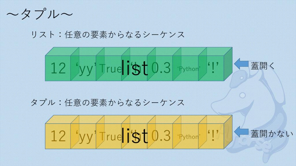 〜タプル〜 リスト:任意の要素からなるシーケンス 12 ʻyy'True ʻh' 0.3 ʻP...