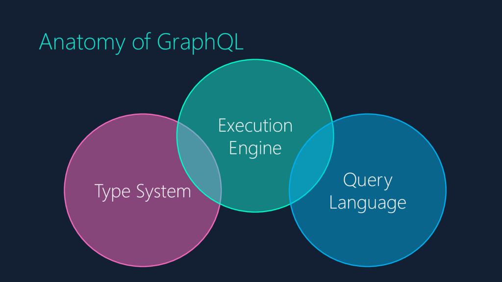Type System Execution Engine Anatomy of GraphQL...