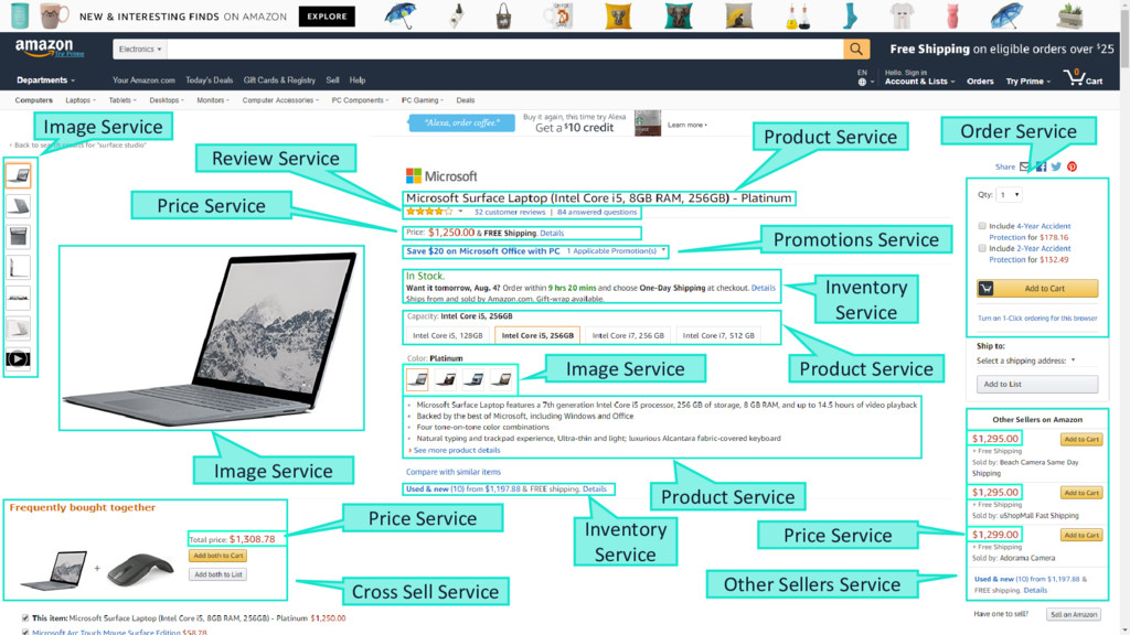 Image Service Cross Sell Service Product Servic...
