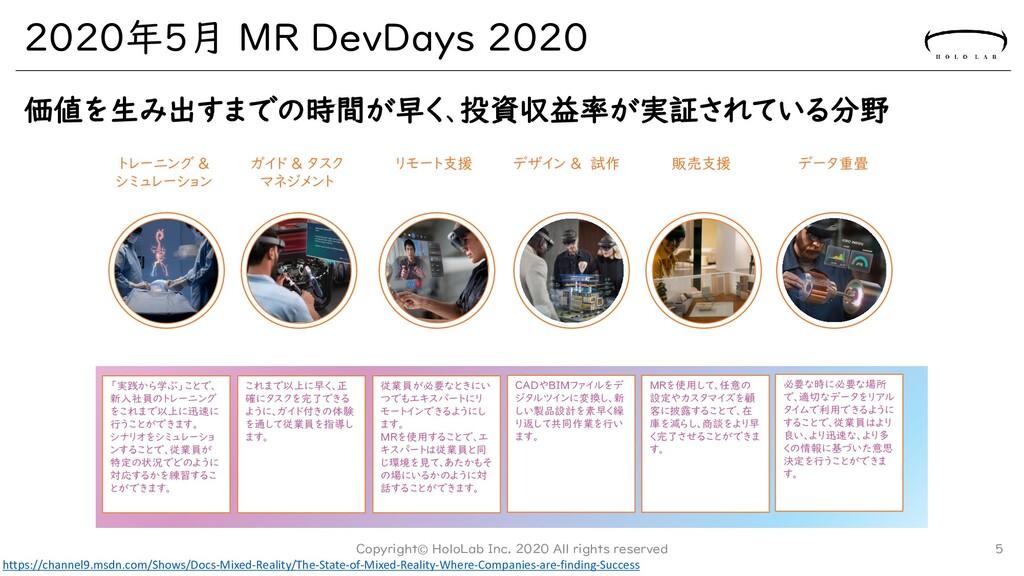 2020年5月 MR DevDays 2020 価値を生み出すまでの時間が早く、投資収益率が実...