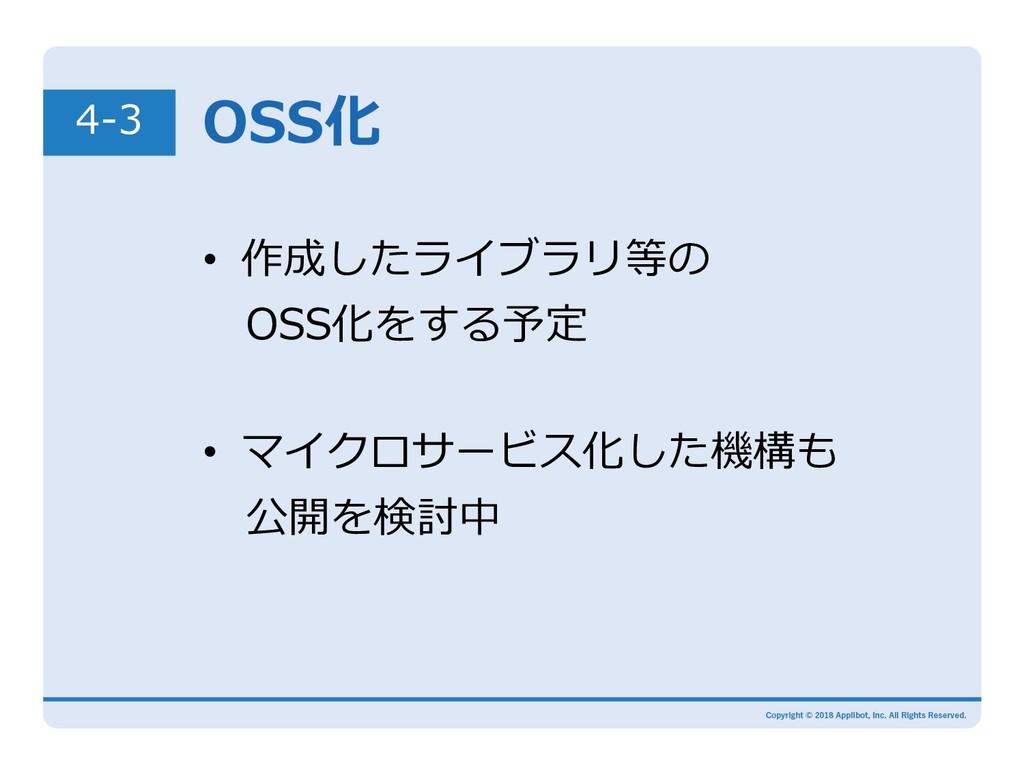 OSS化 4-3 • マイクロサービス化した機構も 公開を検討中 • 作成したライブラリ...