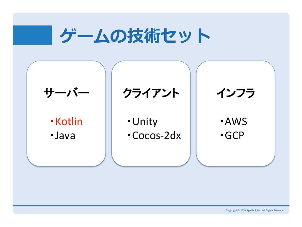 ゲームの技術セット サーバー   ・Kotlin   ・Java クライアント  ・Unity...