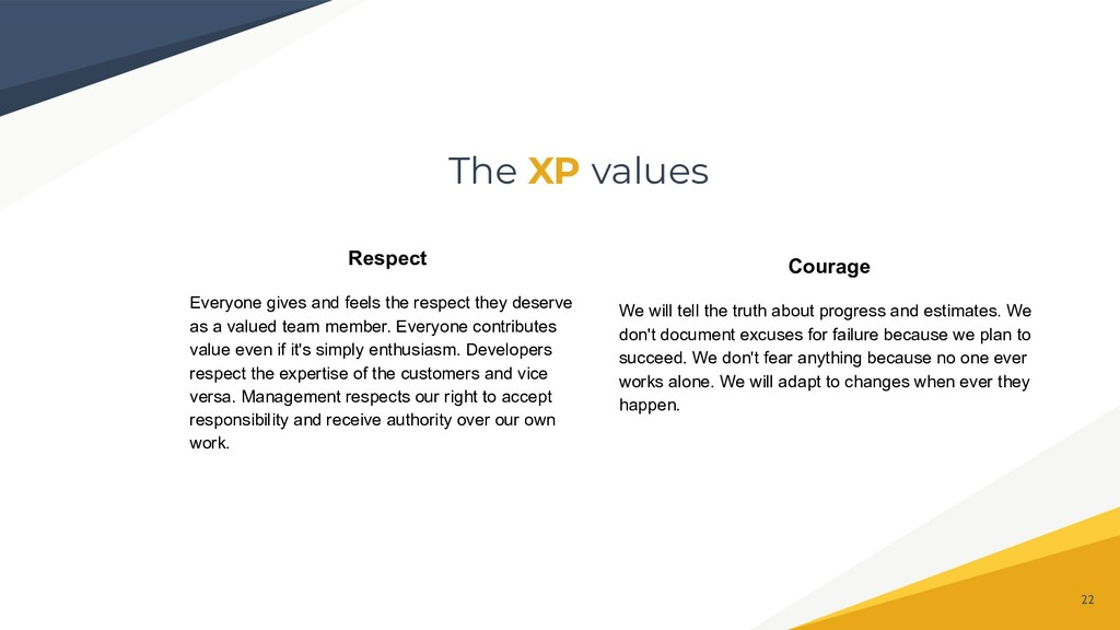 The XP values 22 Respect Everyone gives and fee...