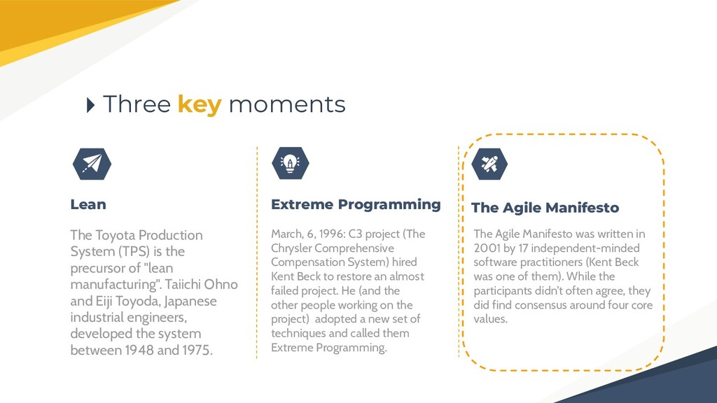 Three key moments Lean Extreme Programming 23 T...