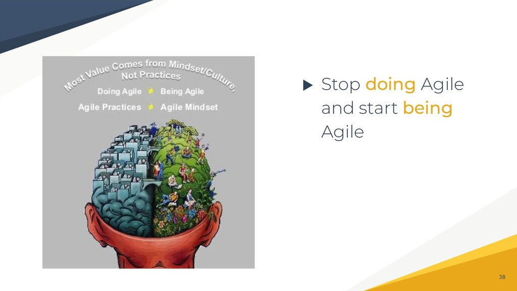 38 Stop doing Agile and start being Agile