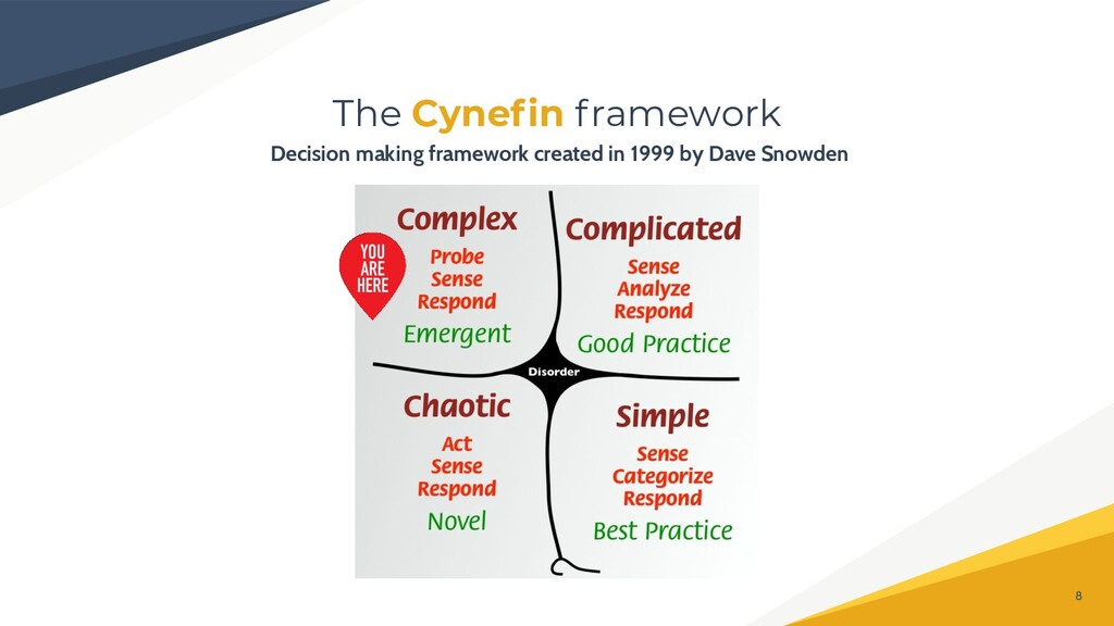 The Cynefin framework 8 Decision making framewor...