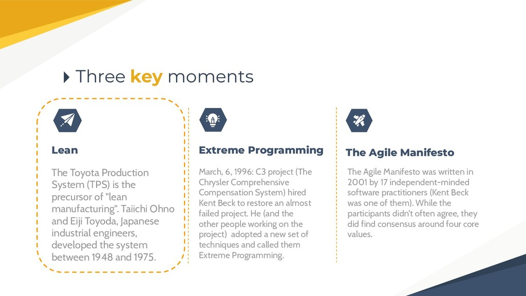 Three key moments Lean Extreme Programming 10 T...