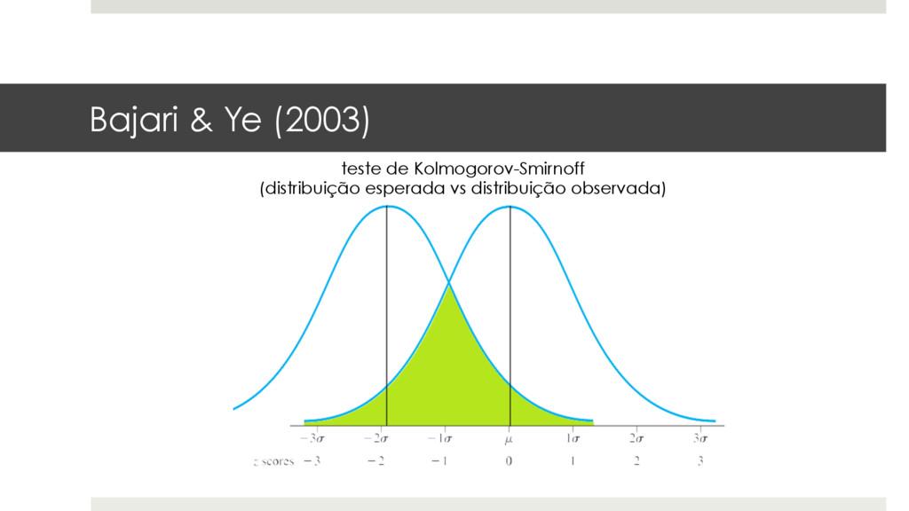Bajari & Ye (2003) teste de Kolmogorov-Smirnoff...