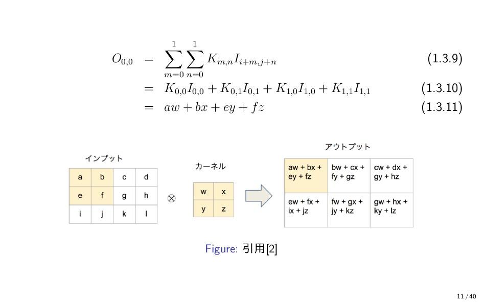 O0,0 = 1 m=0 1 n=0 Km,n Ii+m,j+n (1.3.9) = K0,0...