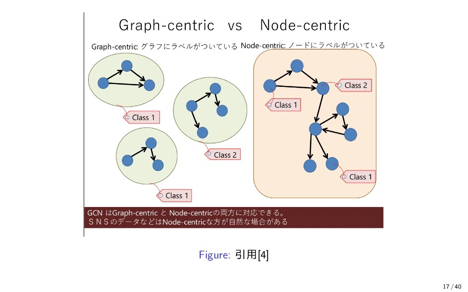 Figure: 引用[4] 17 / 40