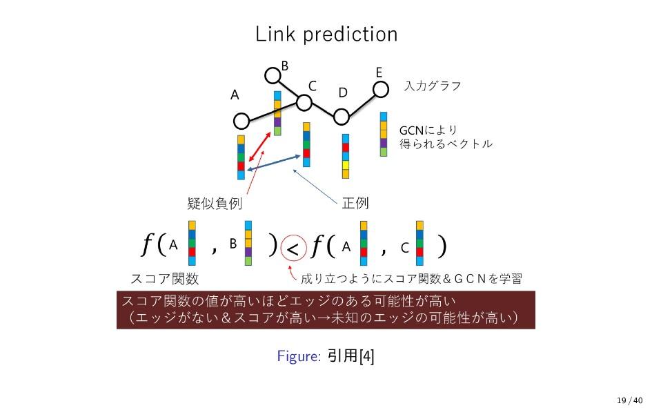 Figure: 引用[4] 19 / 40