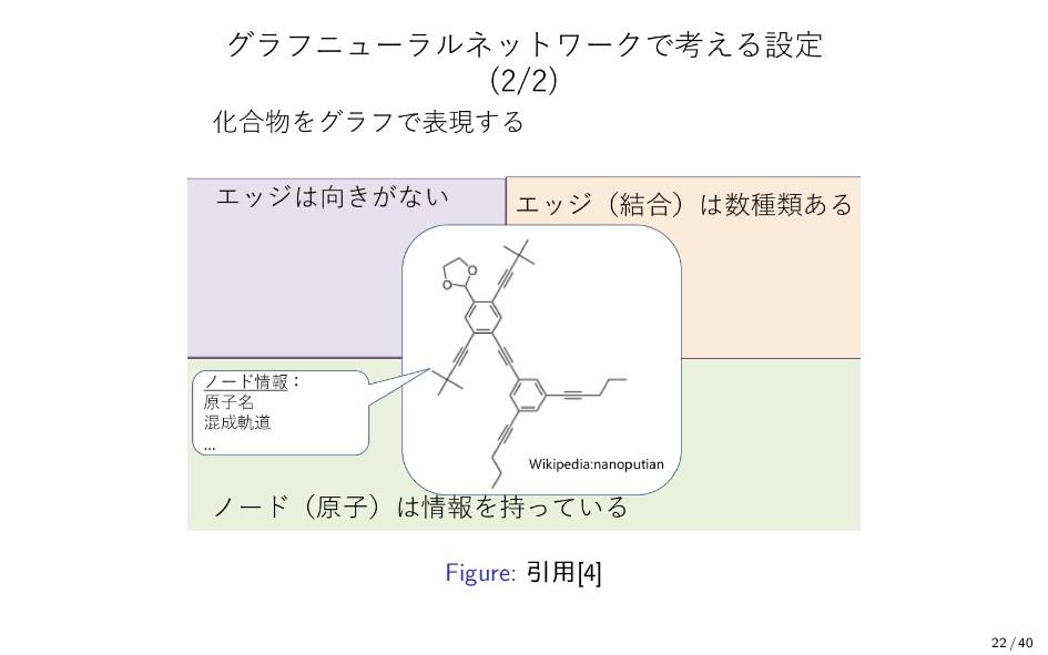 Figure: 引用[4] 22 / 40