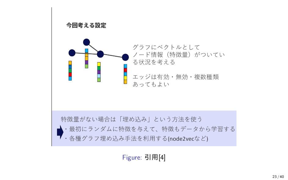 Figure: 引用[4] 23 / 40