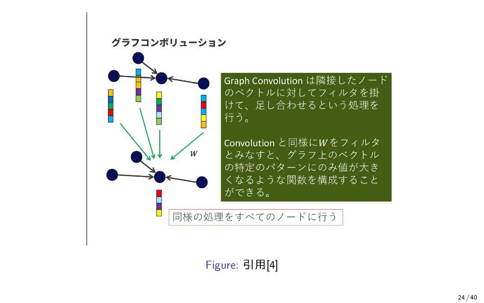 Figure: 引用[4] 24 / 40