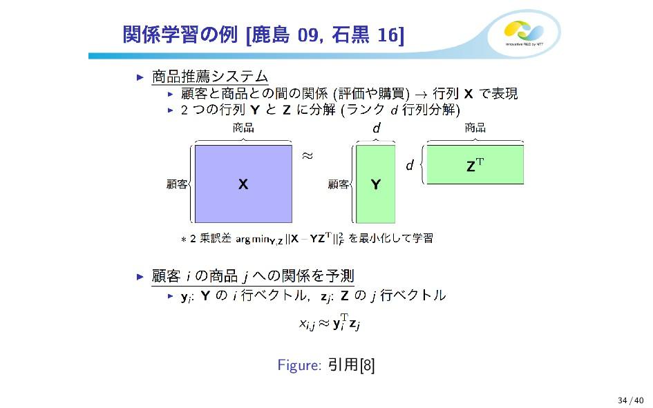 Figure: 引用[8] 34 / 40