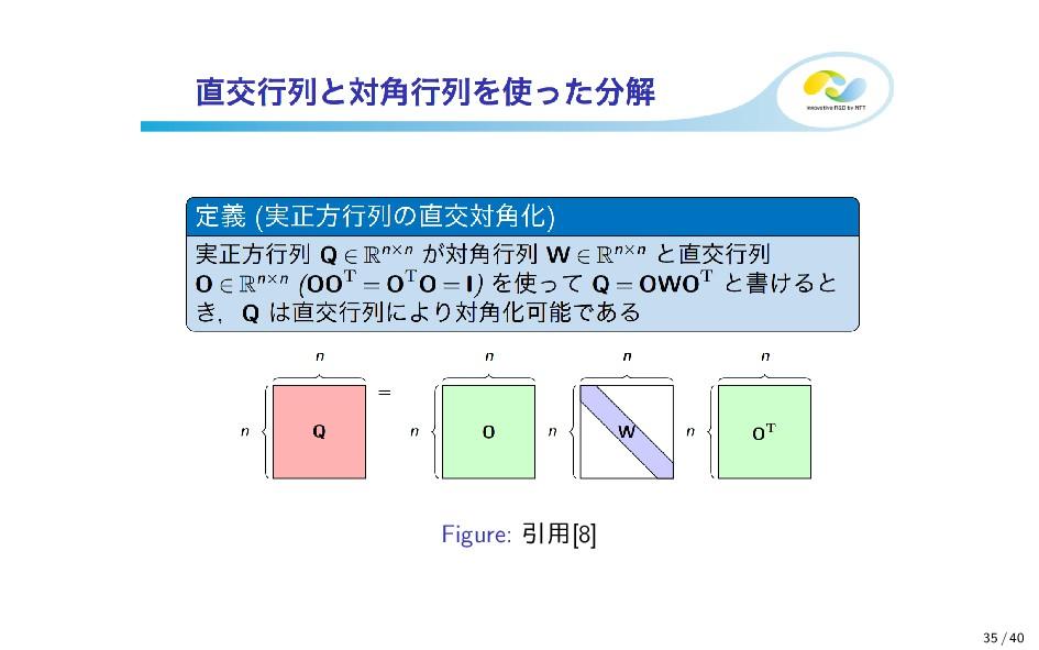 Figure: 引用[8] 35 / 40