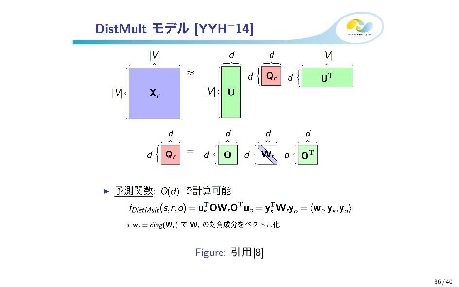 Figure: 引用[8] 36 / 40