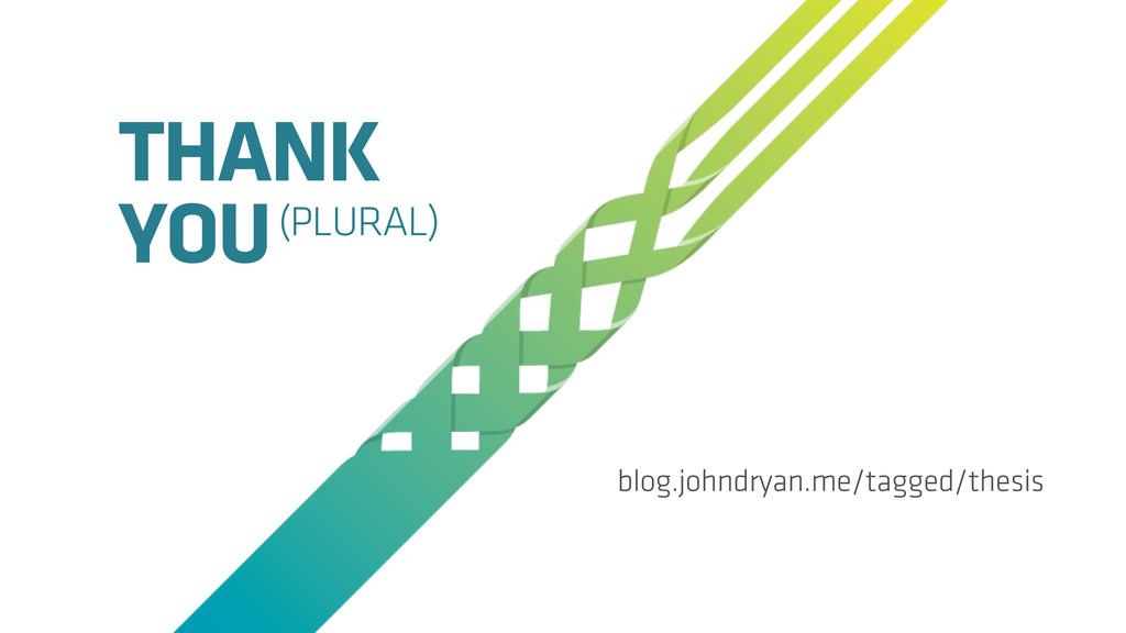 blog.johndryan.me/tagged/thesis THANK YOU (PLUR...