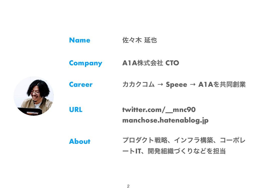 Name ࠤʑ Ԇ Company A1Aגࣜձࣾ CTO Career ΧΧΫίϜ → ...