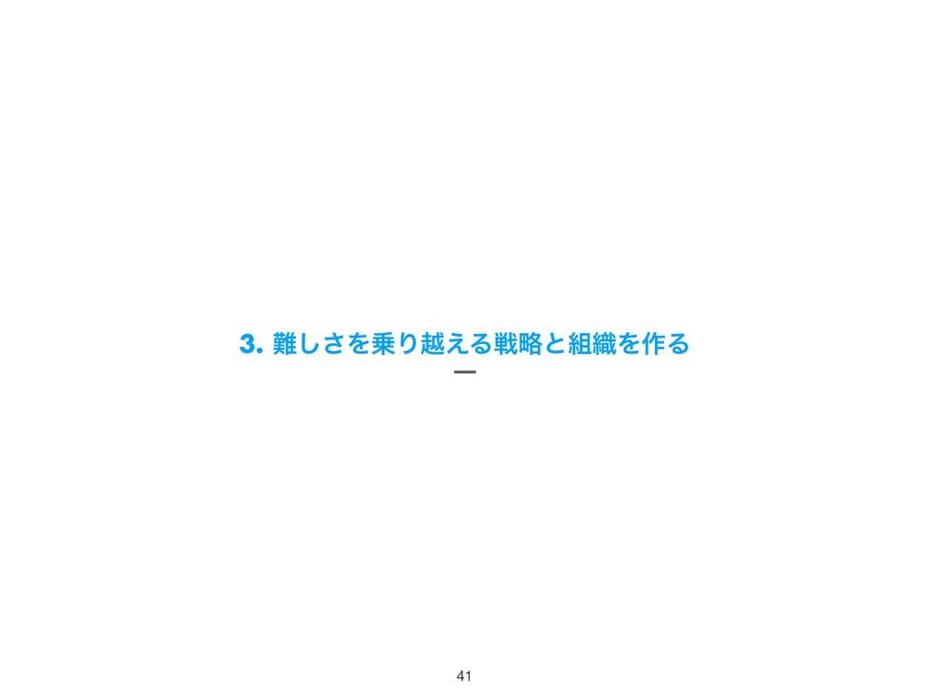 3. ͠͞ΛΓӽ͑Δઓུͱ৫Λ࡞Δ !41
