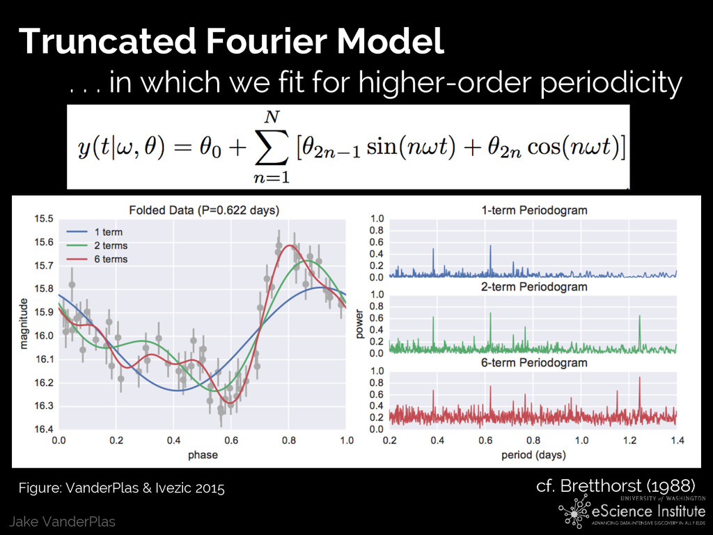 Jake VanderPlas Truncated Fourier Model cf. Bre...