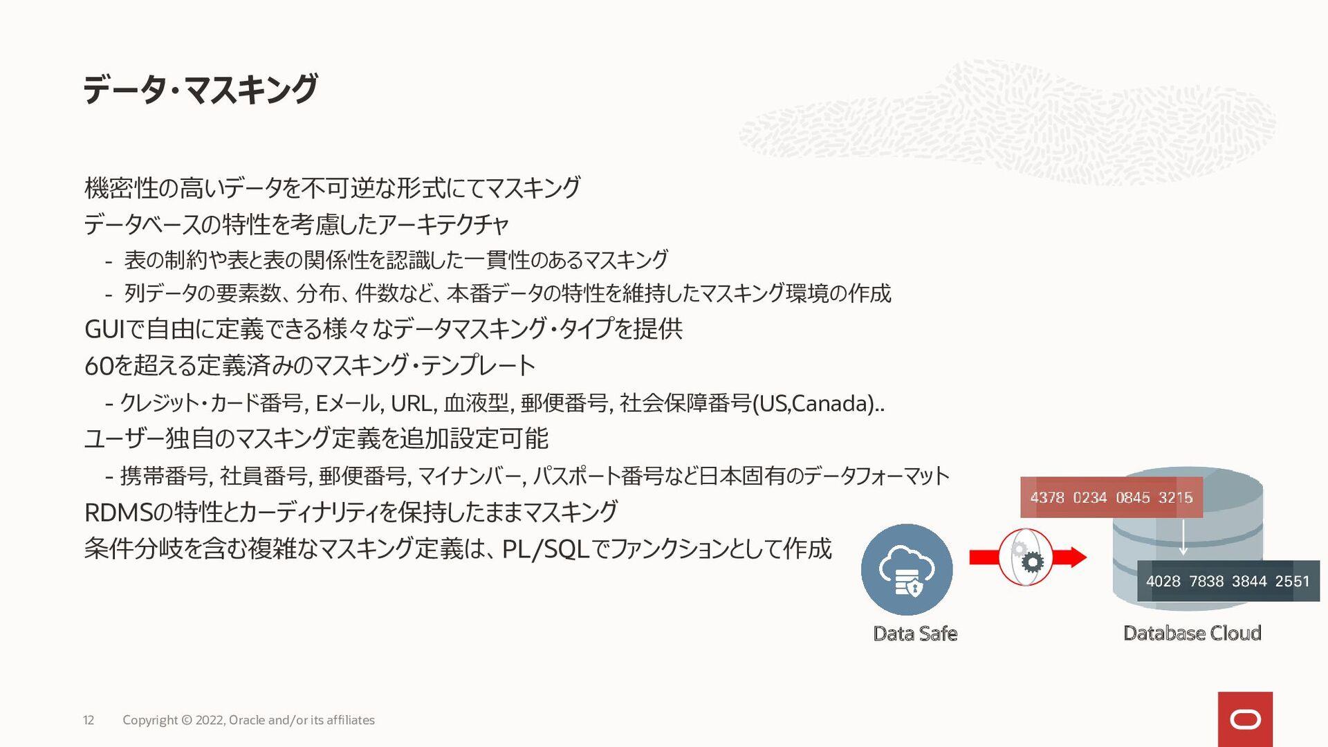 Activity Auditing (アクティビティの監査) 監査ログの分析レポート 12 C...