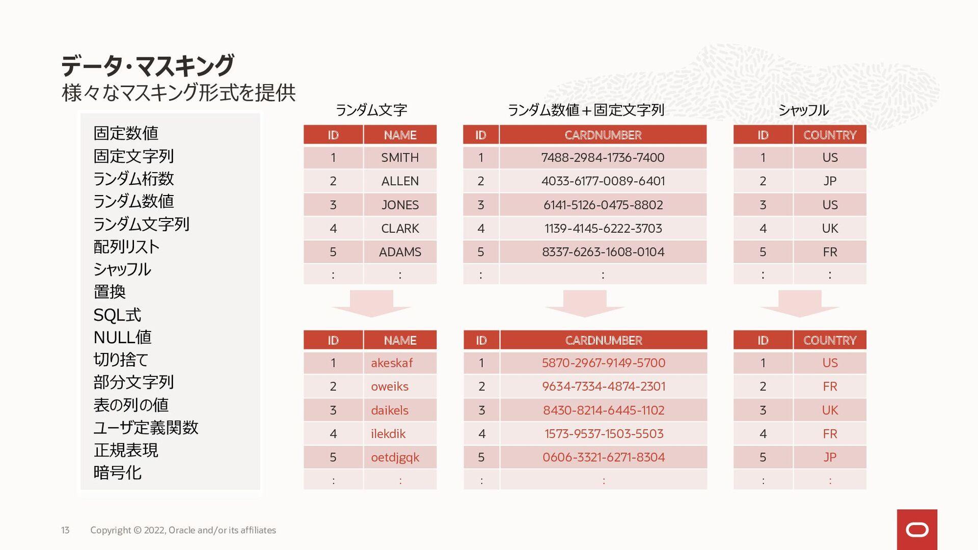 Security Assessment (セキュリティ構成の評価) データベースをスキャンし、...