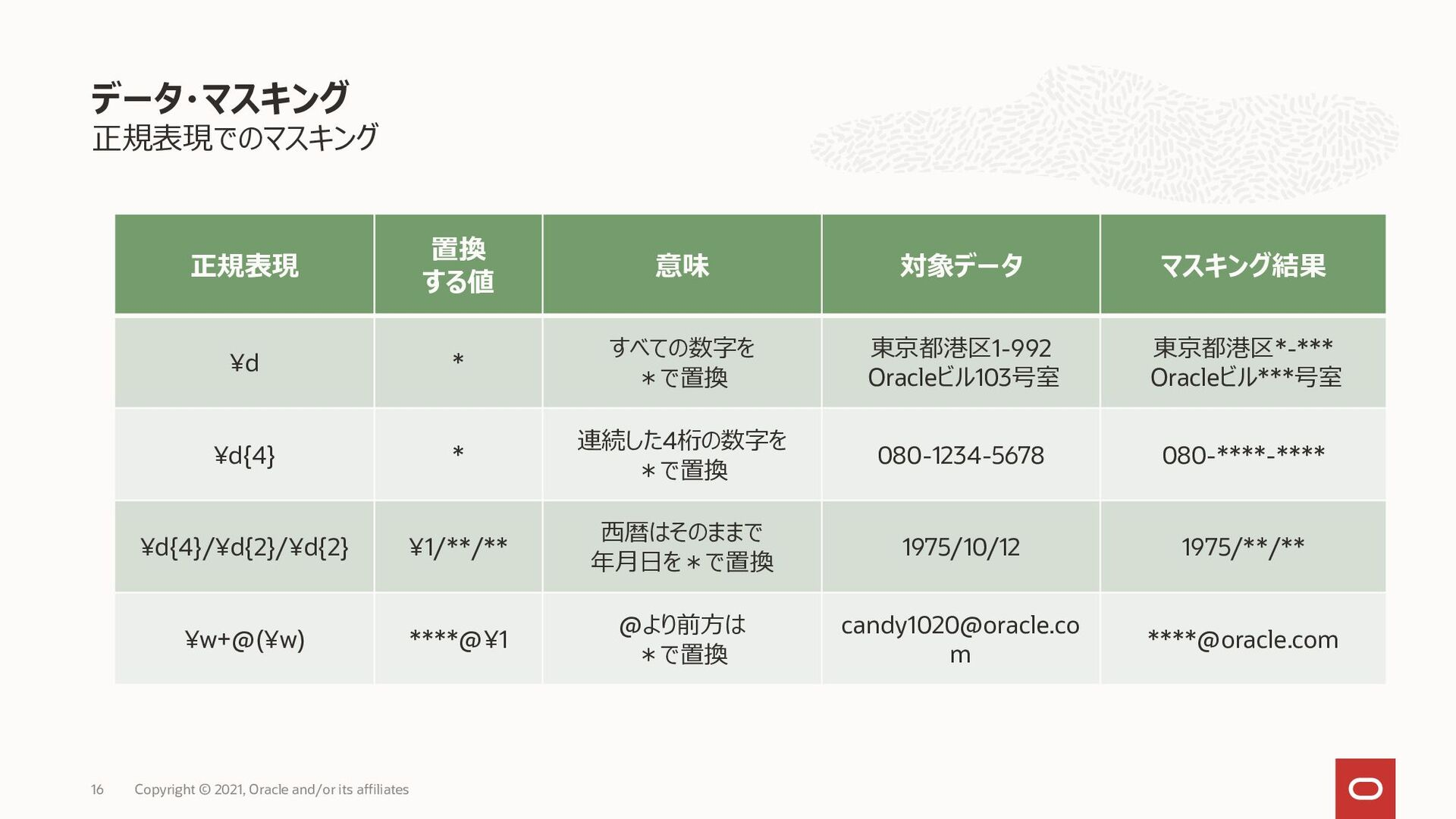 OCIにあるOracle Databaseへの接続 (Private Endpoint) 16...