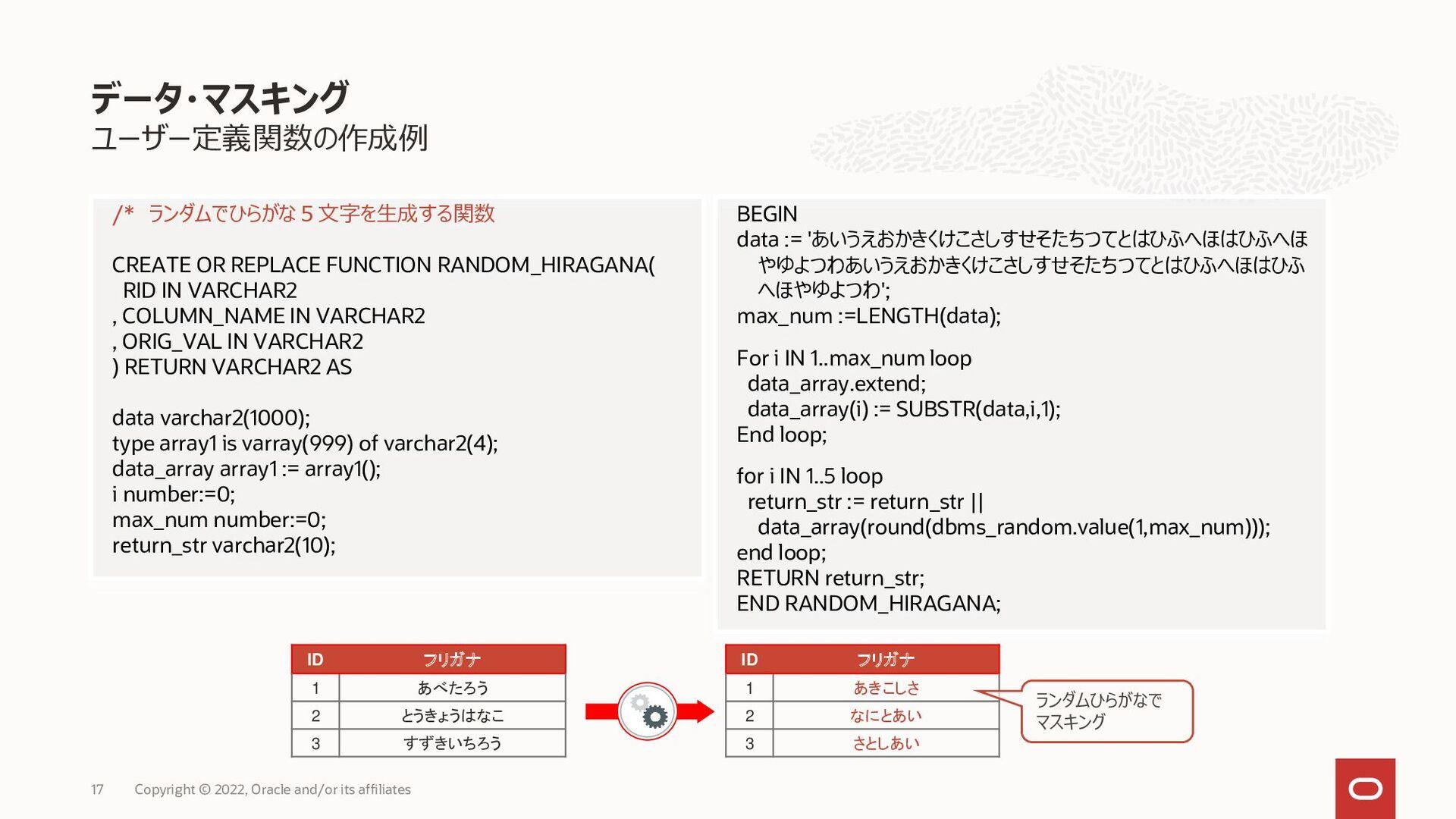 オンプレミスにあるOracle Databaseへの接続 (Private Endpoint)...