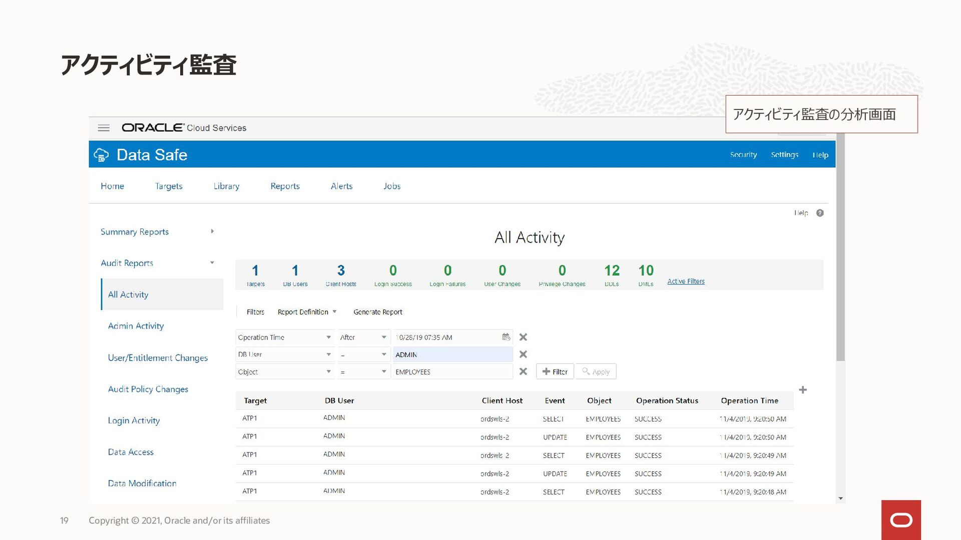 On-Premises Connectorのインストール要件 • Oracle Linux 7...