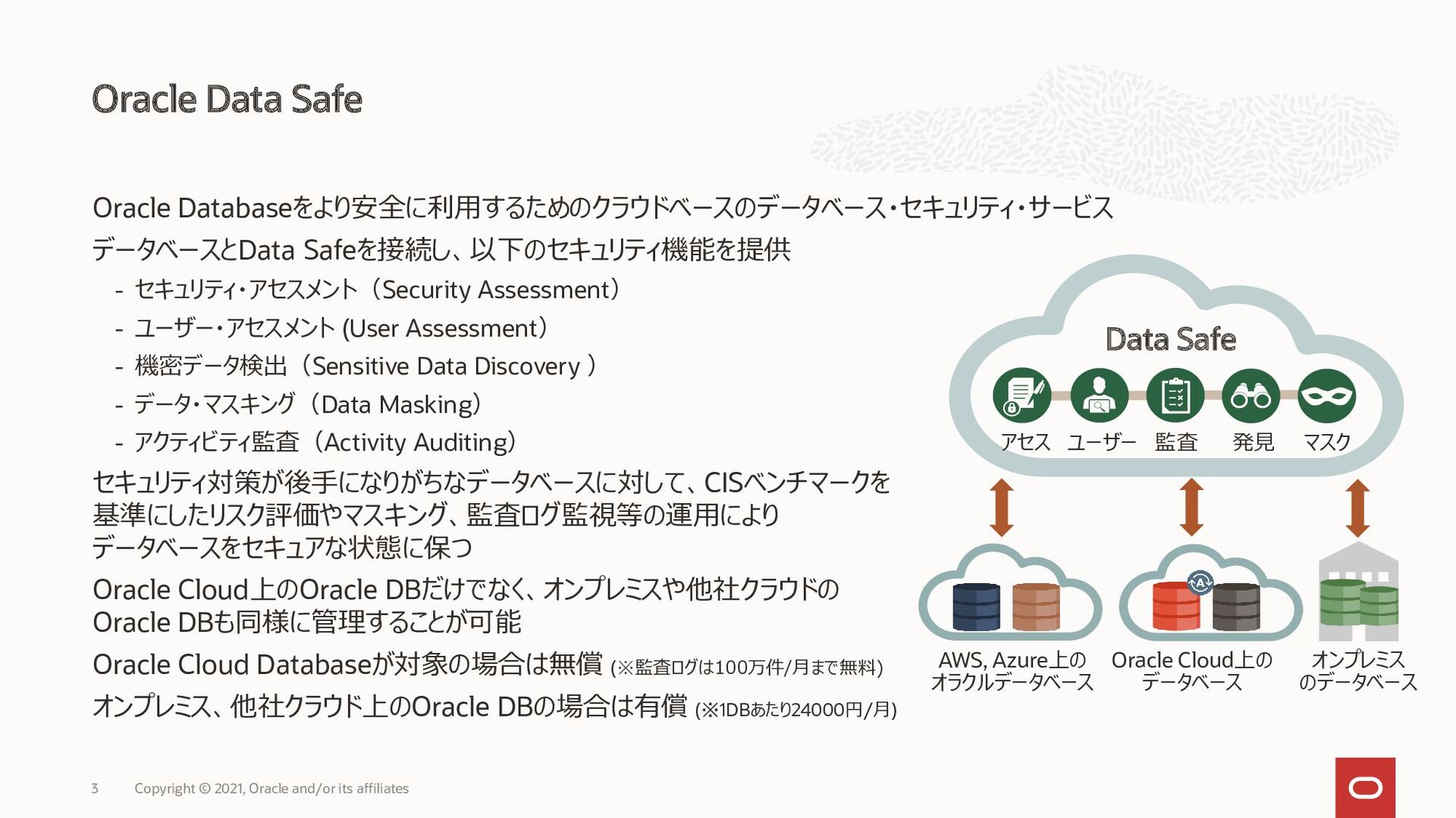 Oracle Data Safe 統合されたOracle Databaseのセキュリティ管理サ...
