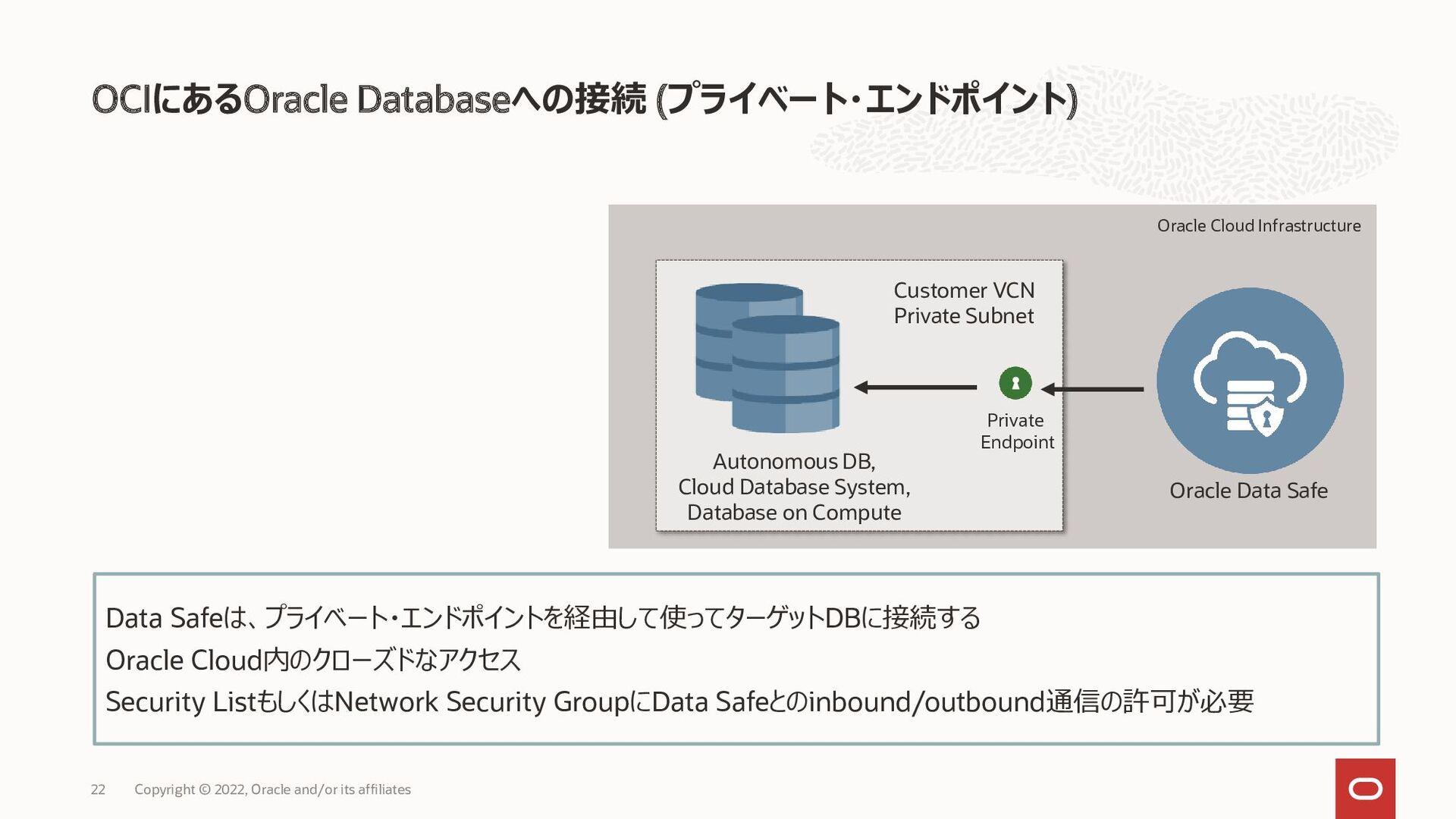 TIPS Oracle Data Safeを有効化する https://qiita.com/w...