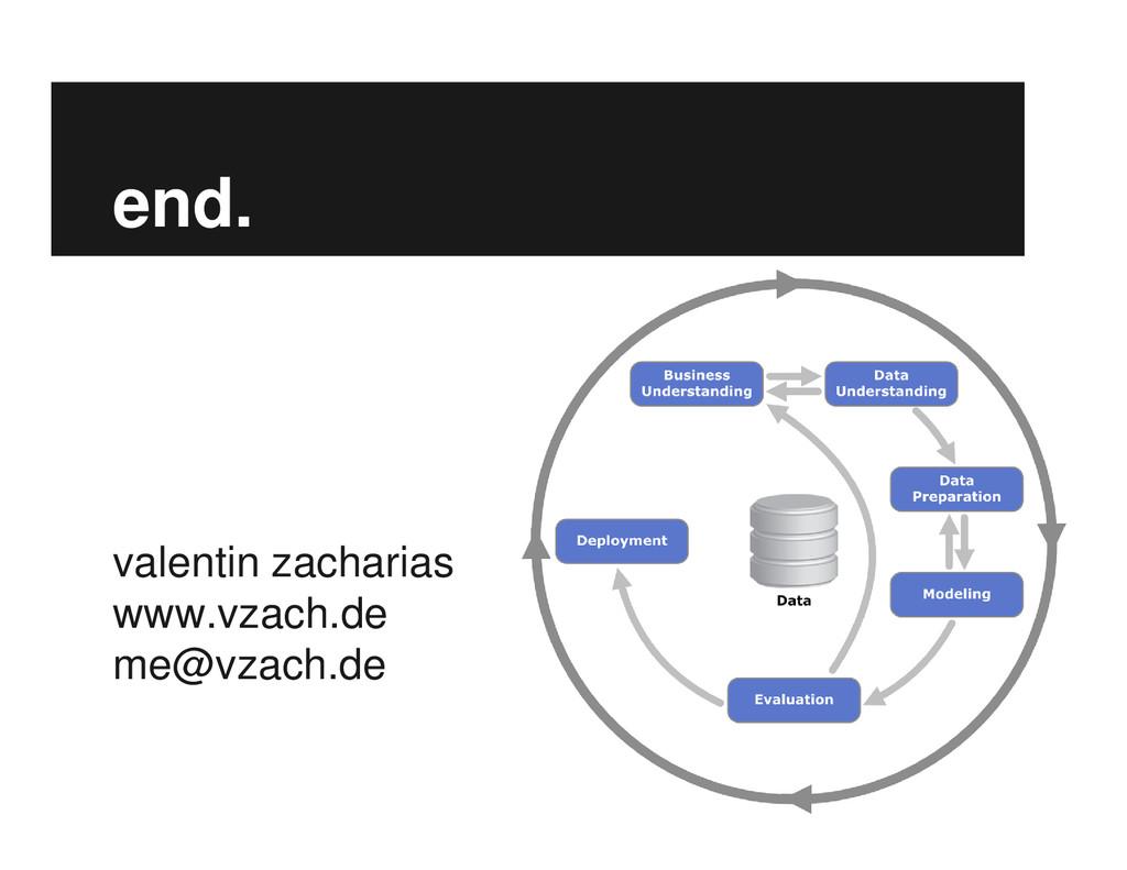 end. valentin zacharias www.vzach.de me@vzach.de