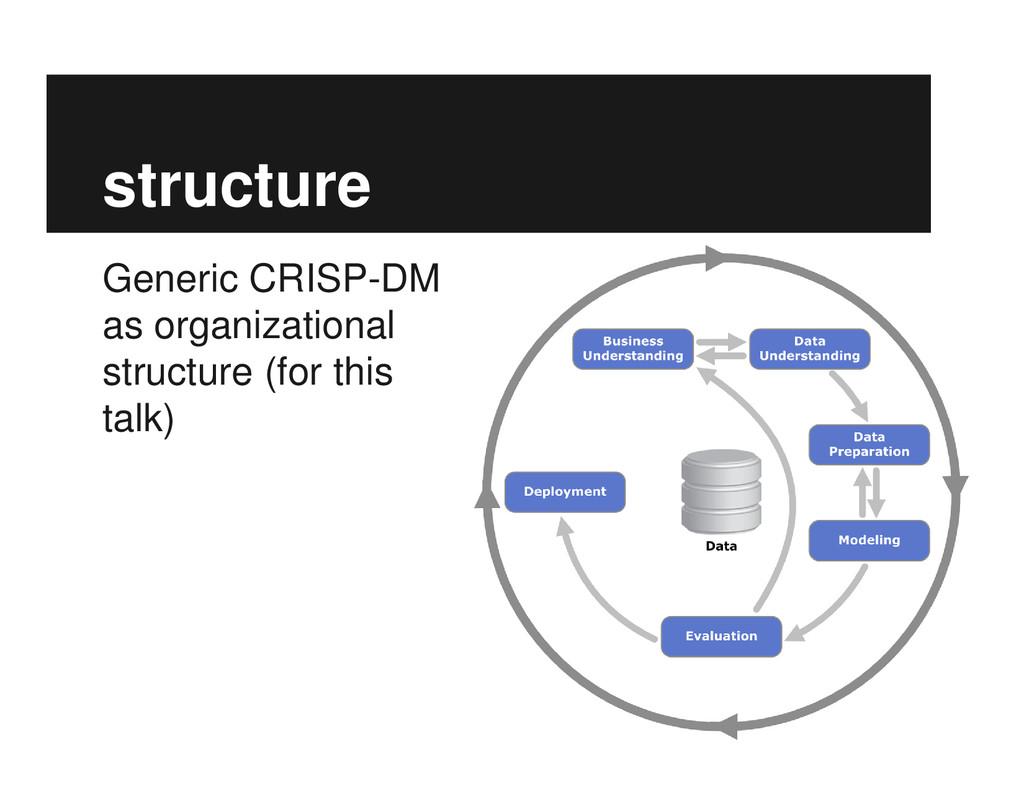 structure Generic CRISP-DM as organizational st...