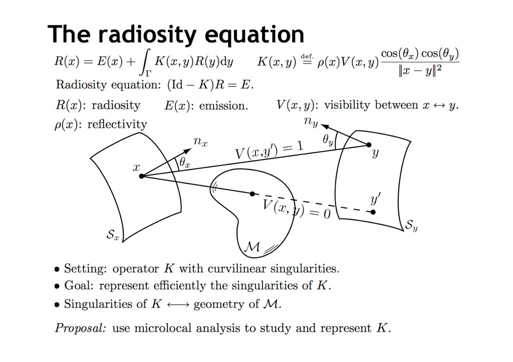 The radiosity equation The radiosity equation