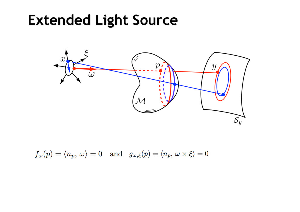 Extended Extended Light Source Light Source