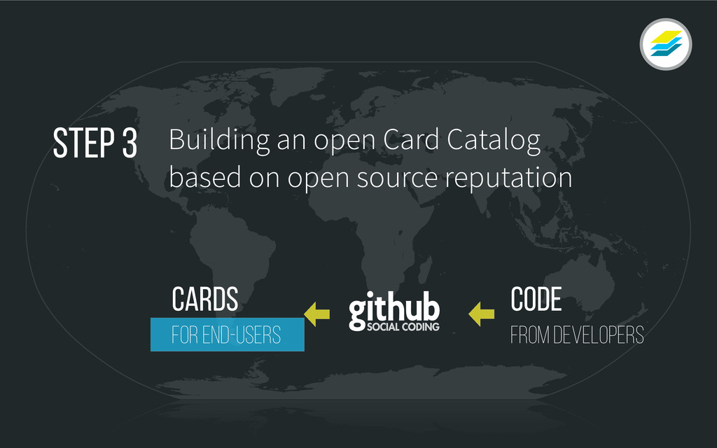 Building an open Card Catalog based on open sou...