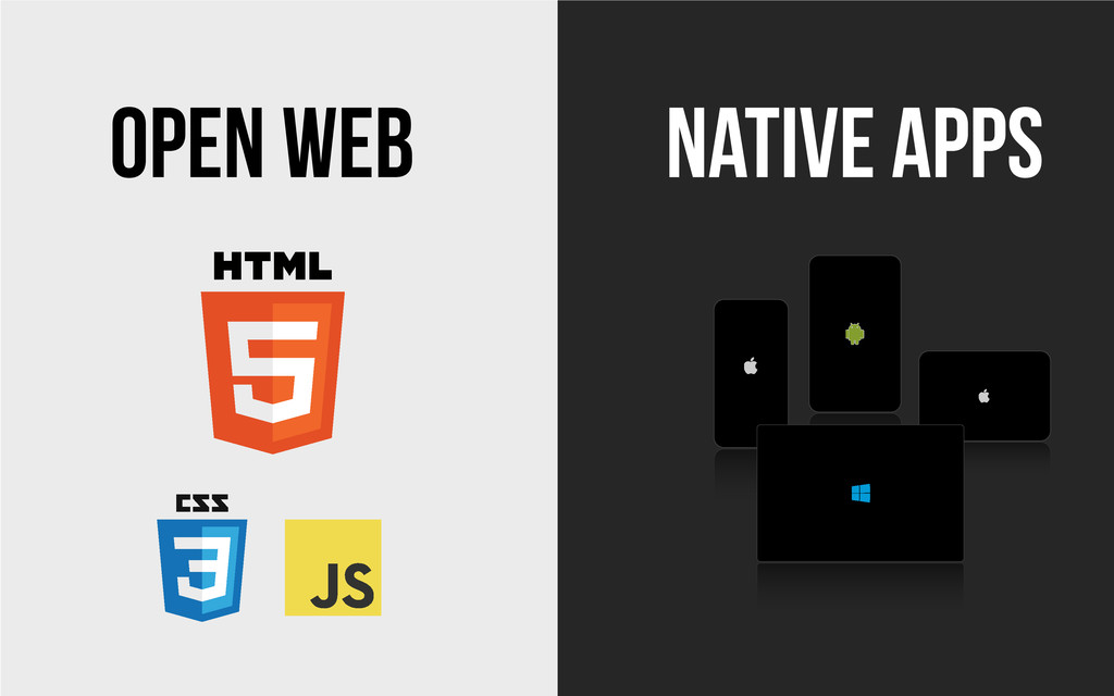 Open Native Web Apps