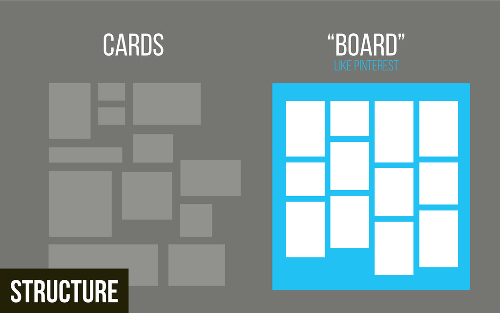 "Cards Like Pinterest ""Board"" Structure"