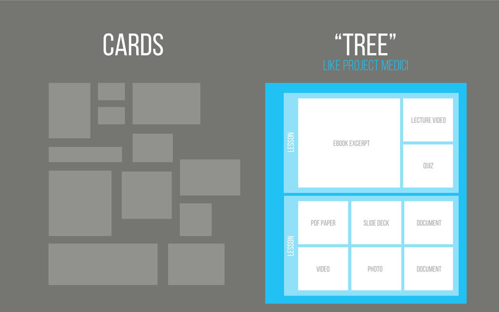 "Cards Like Project Medici ""Tree"" ebook Excerpt ..."