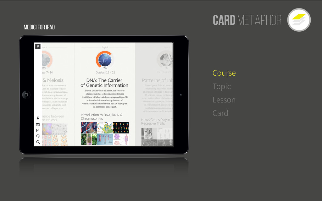 metaphor Card Medici for Ipad Course Topic Less...