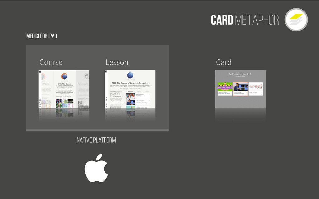Cardmetaphor Course Lesson Card Native Platform...