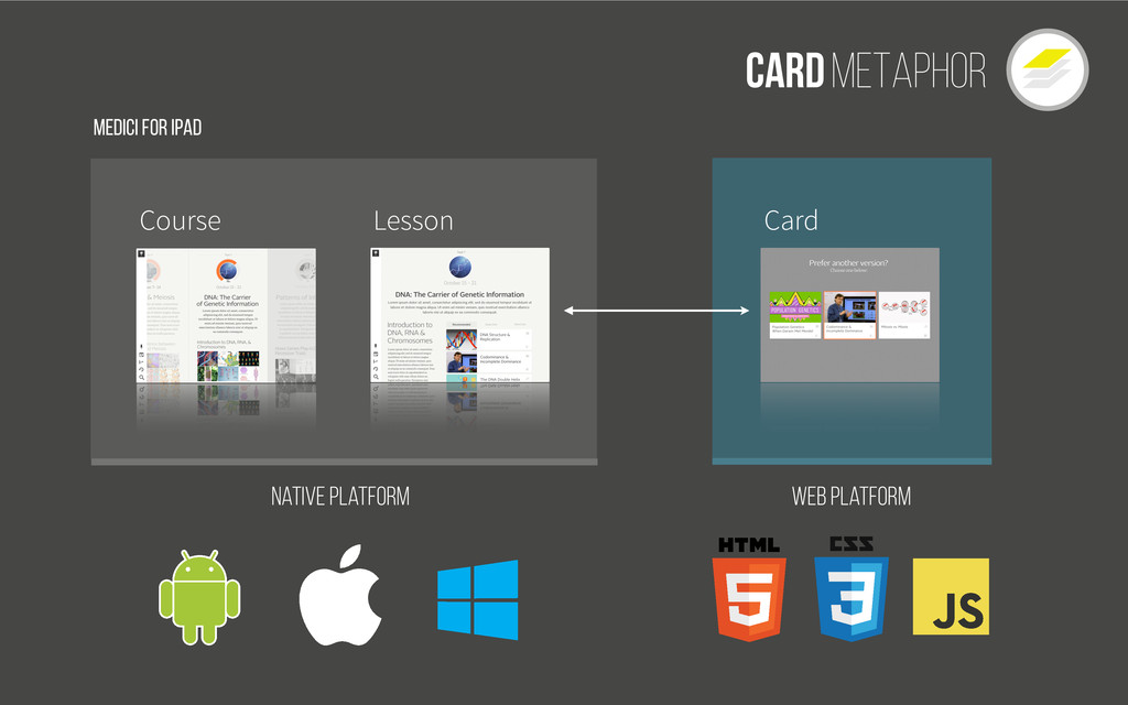 Web Platform Cardmetaphor Course Lesson Card Na...